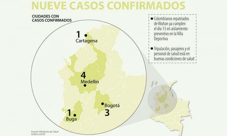 En el Valle del Cauca adoptan medidas tras declararse la emergencia sanitaria por el Covid-19