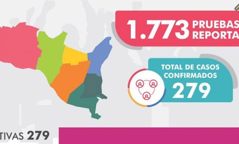 29 nuevos casos de Coronavirus en Cartago