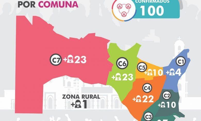 Otros cuatro casos nuevos de COVID-19 en Cartago