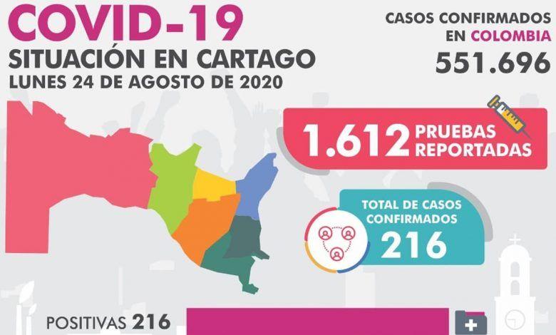 Ya son diez fallecidos en Cartago por el COVID-19