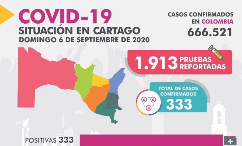 Cartago cerró la semana con 74 casos activos de COVID-19
